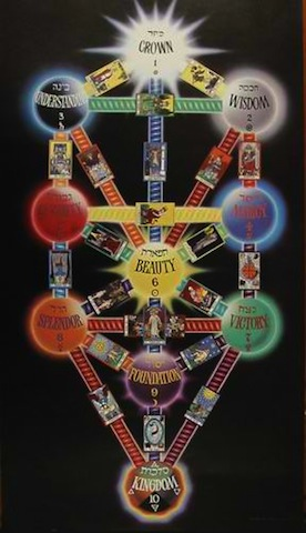 The Kabbala (Tree of Life) and the Tarot Major Arcana