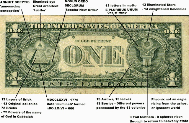 Dollar Bill Masonry Illuminati