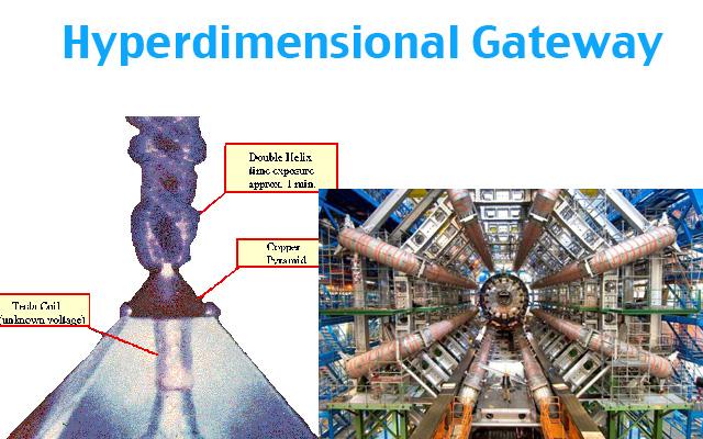 Hyperdimensional Gateway
