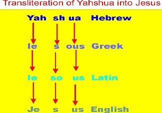 "Initially, their messiah was based on a man named Yeshua ben Yoseph (which translated means ""Joshua, son of Joseph""). Yeshua was believed to have lived approximately 100 years before the creation of Jesus and evaded prosecution by the governing Hebrew body by fleeing to France with his wife, Mary Magdalene and their daughter. Over 100 years after Yeshua's death, this particular messiah cult added supernatural powers to the Yeshua character, based on Mithra, Osiris and Horus. In order to make their cult more appealing, they added the belief that Yeshua died for your sins and that all anyone needed to do was to accept him as their messiah."