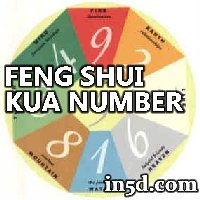 Your Feng Shui Kua Number and Direction