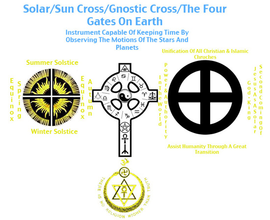 The Solar Cross
