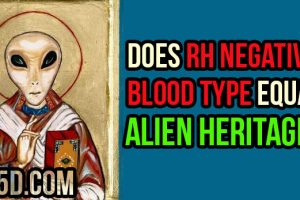 Does Rh Negative Blood Type Equal Alien Heritage?
