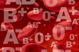 Blood Type Reveals Personality