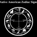 Native American Animal Symbols Of The Zodiac
