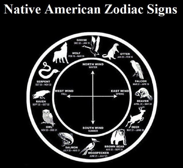 Native American Animal Symbols Of The Zodiac In5d Esoteric