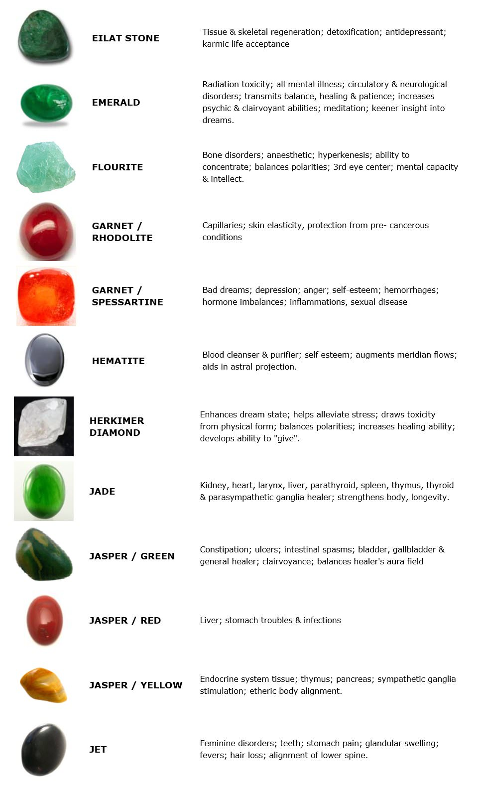 Guide To Crystals And Gemstones For Healing - In5D Esoteric ...