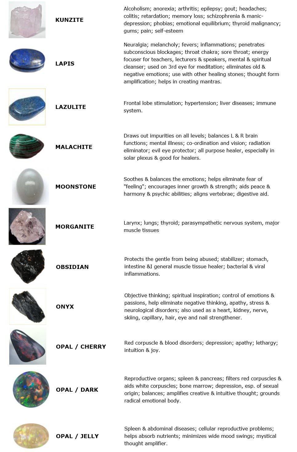 Healing Properties Of St Johns Wort
