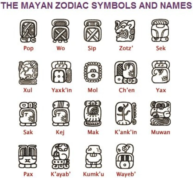 Mayan Zodiac Symbols And Names In5d Esoteric Metaphysical And