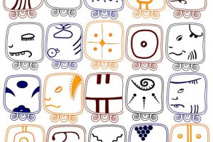 Mayan Zodiac Symbols And Names