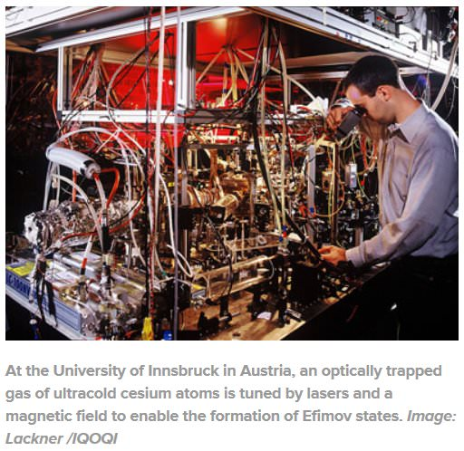"The law is a geometric progression of evermore-enormous trios of particles, spanning in a theoretically infinite sequence from the quantum scale to (if the particles were cold enough) the size of the universe and beyond. ""Although we didn't see an infinite number of them, there's pretty strong evidence when you see three in a row,"" Chin said."