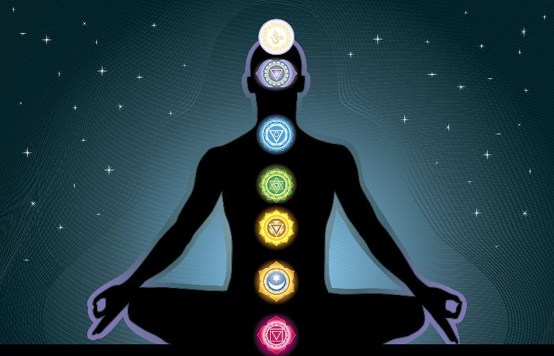 Opening The Chakras