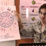 Santos Bonacci The Ancient Theology Astrology