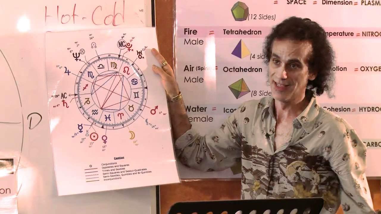 Santos Bonacci The Ancient Theology Astrology