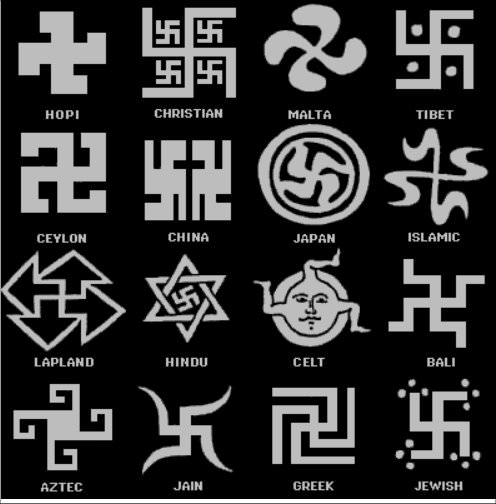 The symbol, itself, has been used for thousands of years predating Hitler: