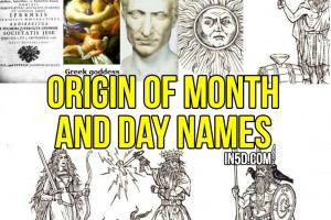 Origin Of Month And Day Names