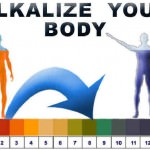 FACT: It Is Impossible For Cancer To Exist In An Alkaline Oxygen-Rich Environment
