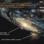 DNA Upgrade Through The Merging Of Galaxies