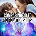 Comparing 3D To 4D Relationships