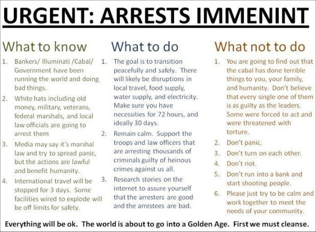 Imminent Mass Arrests Of Globalists, Bankers And Political Elite