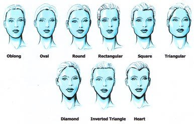 Facial shape