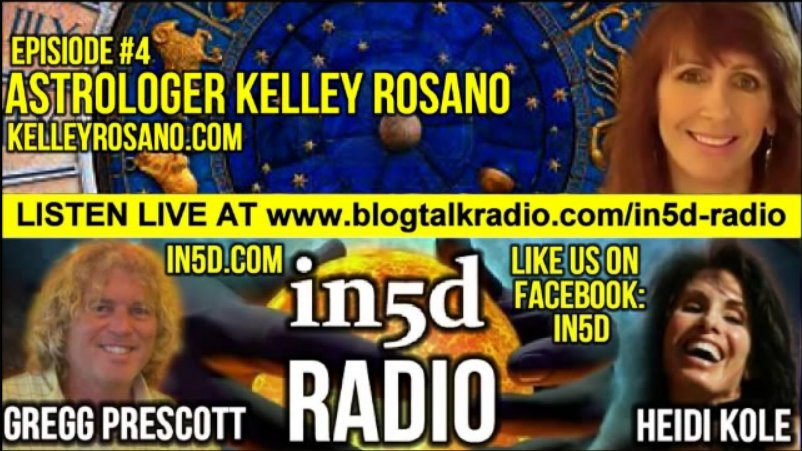 In5D Radio Kelley Rosano - The Collapse Of The Matrix Ep. #4
