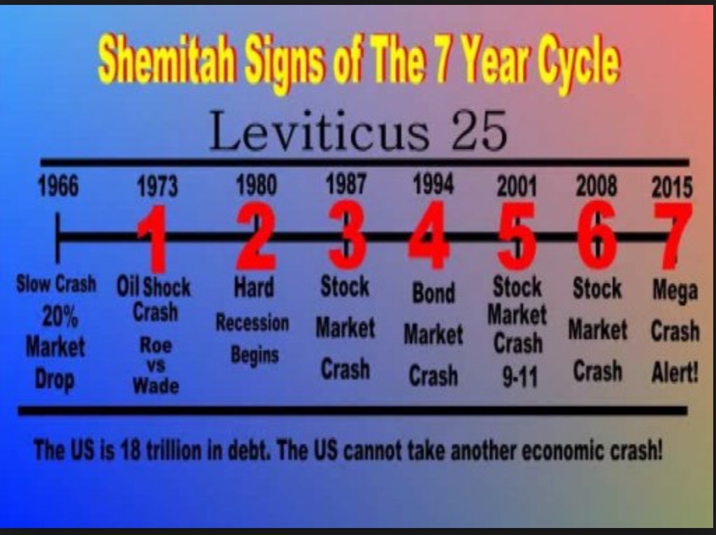 Dr Simon Atkins - September October 2015 Market Crash Get Out Your Money