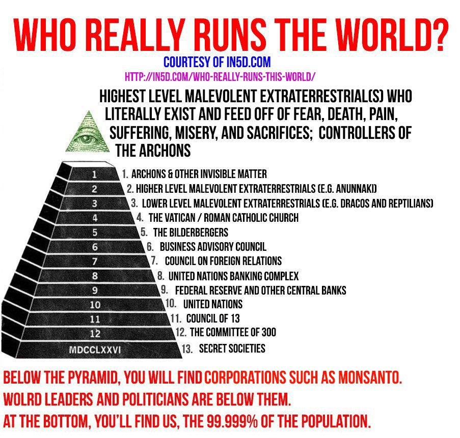 Pyramid Of Death: Who REALLY Runs This World?  in5d in 5d in5d.com www.in5d.com http://in5d.com/ body mind soul spirit BodyMindSoulSpirit.com http://bodymindsoulspirit.com/
