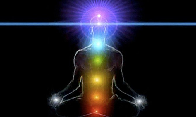 Kundalini And Third Eye Activation
