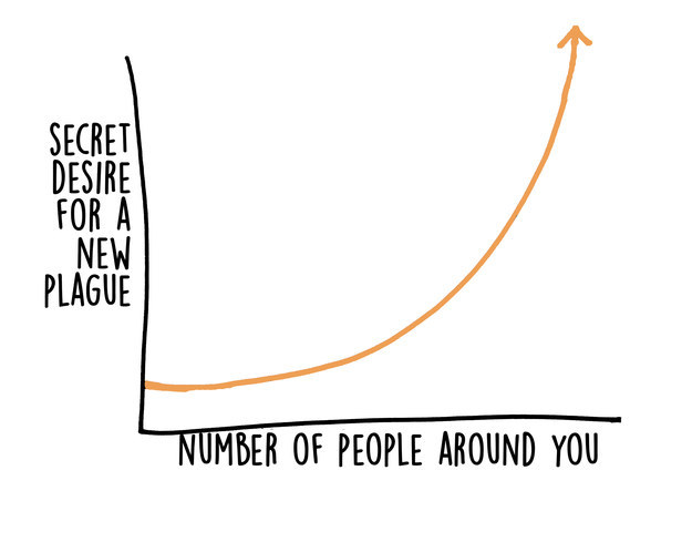 The Life of An Introvert Described By 18 Different Graphs