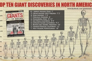 Top 10 Giant Discoveries In North America