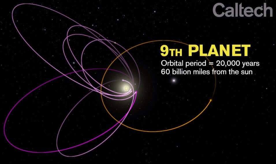 Planet X? 9th Planet, Beyond Pluto, May Exist, New Study ...