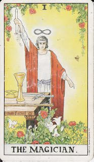 In Tarot the Magician Card this relates to these KEYWORDS: