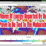 Recent Waves Of Energy Reported By Dutchsinse May Prove To Be Tied To The Maharishi Effect