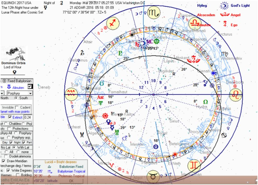 Aquarius is rising and is receiving an aspect from the Moon and Saturn that are conjoined to an exact degree in Sagittarius in the 11th house