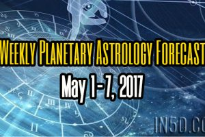 Weekly Planetary Astrology Forecast May 1-7, 2017
