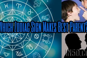 Which Zodiac Sign Makes Best Parent?