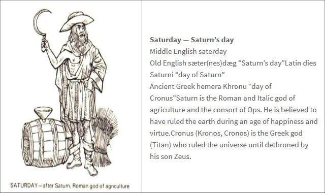 Happy SaturNday! The Meaning Of Saturday