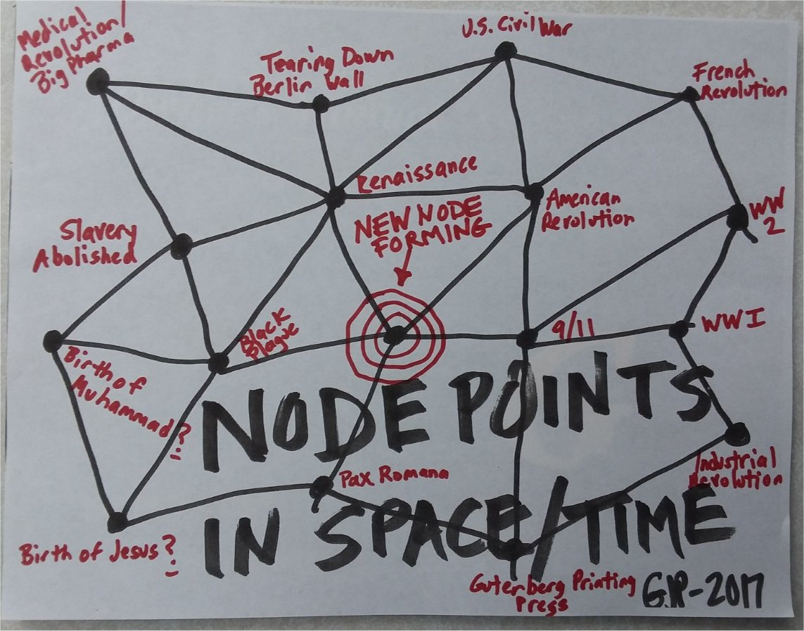 A Major Upcoming Event Will Create A New Node In The Fabric Of Space/Time