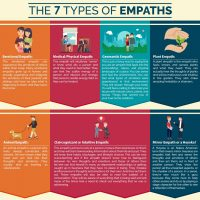 The 7 Types Of Empaths