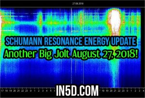Schumann Resonance Energy Update – Another Big Jolt August 27, 2018!