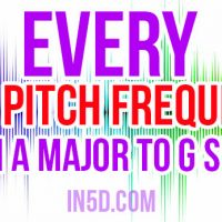 EVERY High Pitched Frequency From A Major To G Sharp!