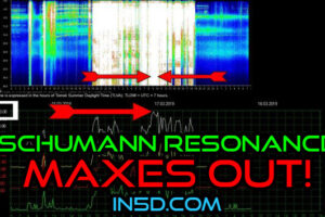 Schumann Resonance Amplitude Maxed Out At 150!