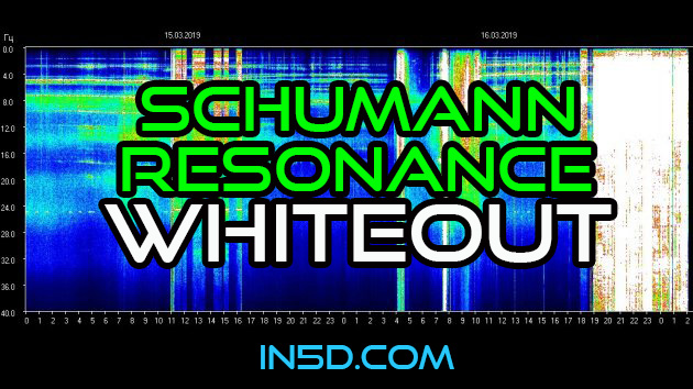 There seems to be something JUICING the Schumann Resonance of the Earth Ytyjrtjtjrjtt
