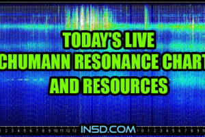 Today's Live Schumann Resonance Charts And Resources
