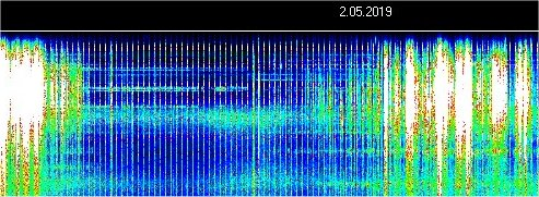 Schumann Resonance (SR)