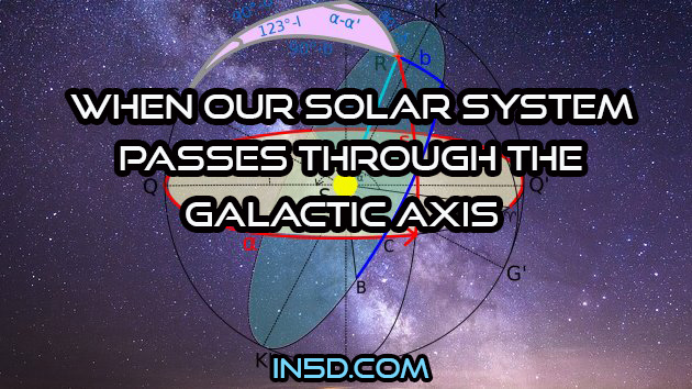 When Our Solar System Passes Through The Galactic Axis