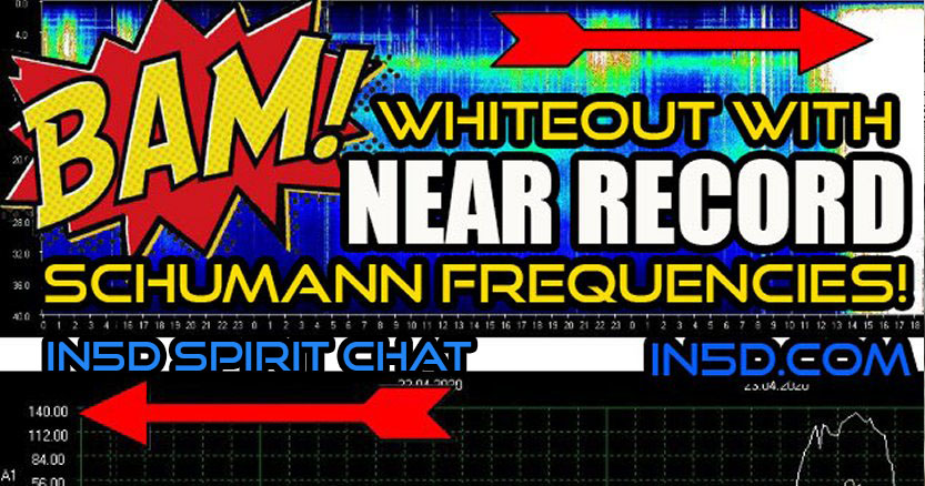 In5D Spirit Chat - Schumann Resonance BLAST, Free Tarot Card Readings
