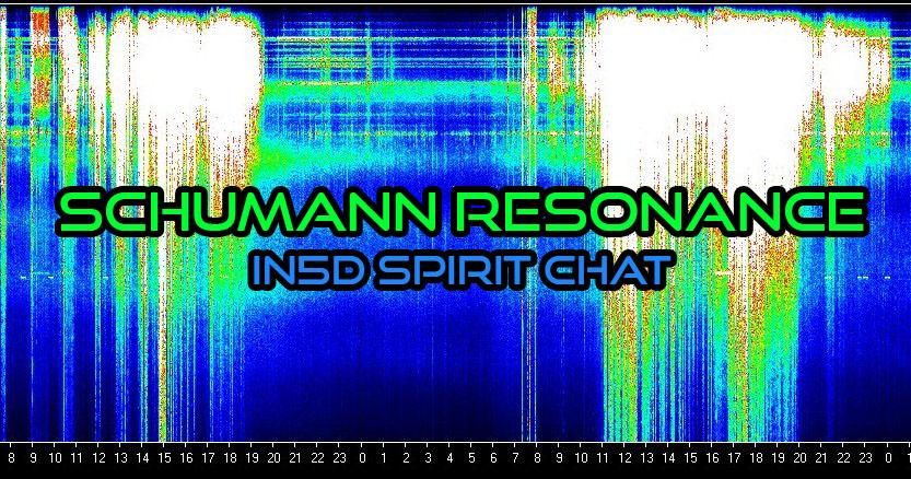 In5D Spirit Chat Schumann Resonance & More!