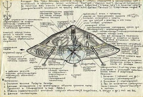 Tesla, in 1928, patented a UFO which makes one wonder if he had any plans on returning to his homeland?